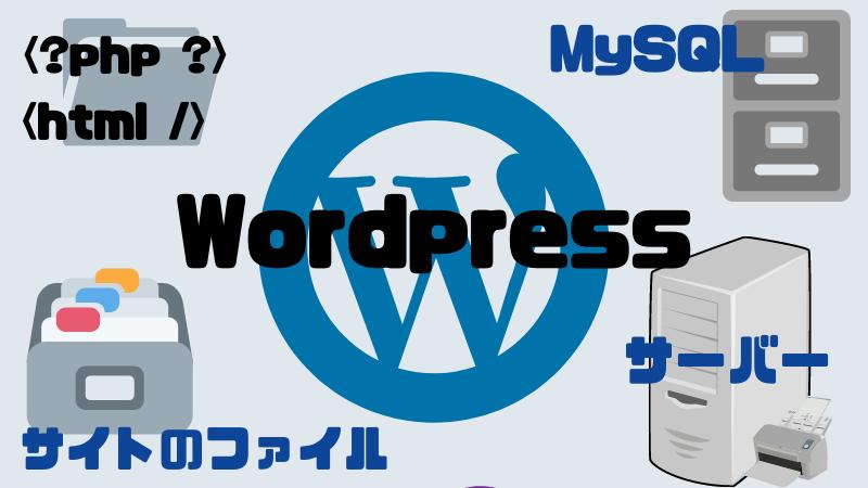 サーバー・サイトファイル・MySQLとWordPress